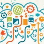 Spletna analitika, meritev uspešnosti